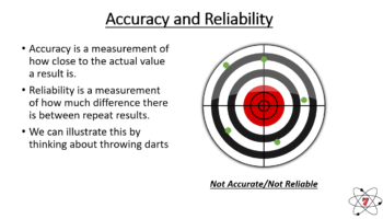 Understanding the difference between accuracy and reliability. How to write evaluations for experiments.