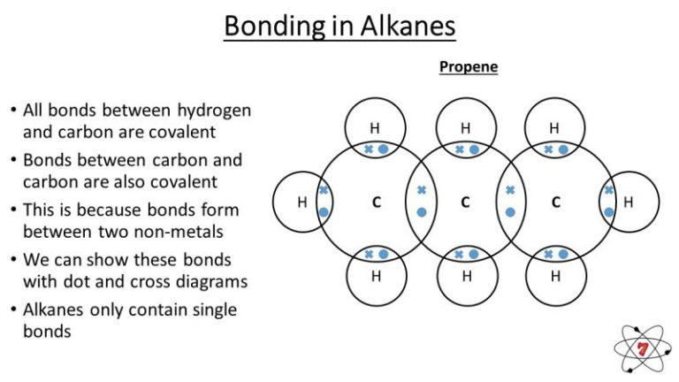 Bonding in Alkanes